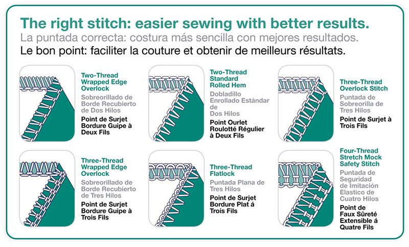 Singer 14CG754 serger stitch selection